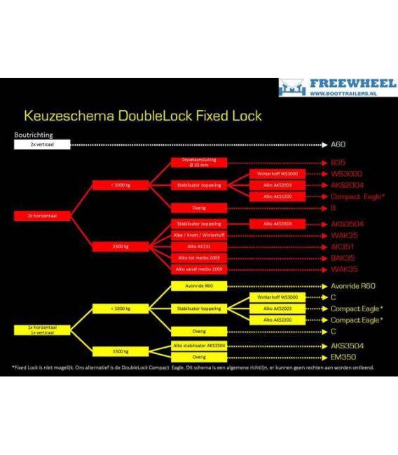 Anti-diefstalslot Doublelock type (E) C voor knott koppelingen.